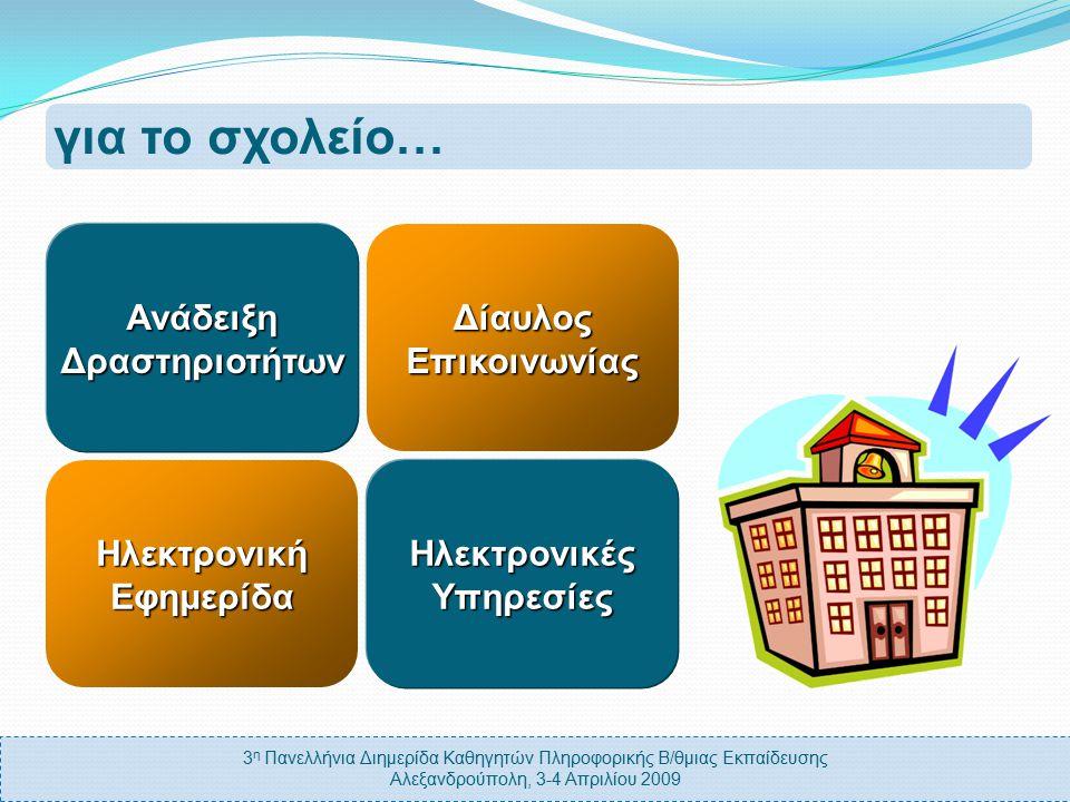 3 η Πανελλήνια Διημερίδα Καθηγητών Πληροφορικής Β/θμιας Εκπαίδευσης Αλεξανδρούπολη, 3-4 Απριλίου 2009 για το σχολείο… ΗλεκτρονικήΕφημερίδα ΑνάδειξηΔραστηριοτήτων ΔίαυλοςΕπικοινωνίας ΗλεκτρονικέςΥπηρεσίες