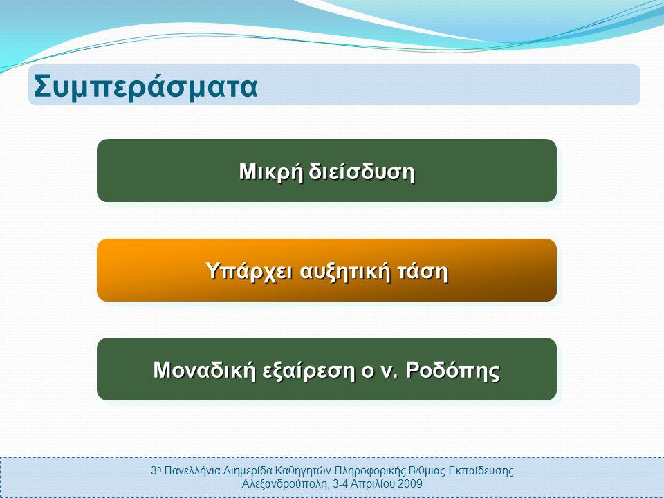 3 η Πανελλήνια Διημερίδα Καθηγητών Πληροφορικής Β/θμιας Εκπαίδευσης Αλεξανδρούπολη, 3-4 Απριλίου 2009 Συμπεράσματα Υπάρχει αυξητική τάση Μικρή διείσδυση Μοναδική εξαίρεση ο ν.