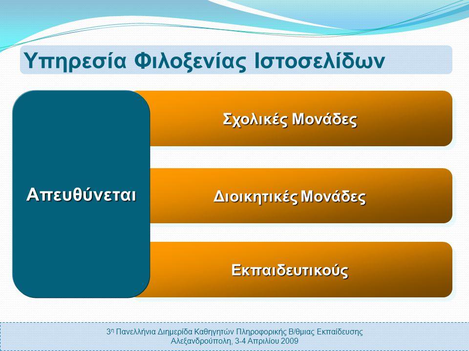 3 η Πανελλήνια Διημερίδα Καθηγητών Πληροφορικής Β/θμιας Εκπαίδευσης Αλεξανδρούπολη, 3-4 Απριλίου 2009 Σχολεία με ενεργό ιστότοπο 13 6 10 29 11 37 11 22 19 21 Σεπτέμβριος 2007