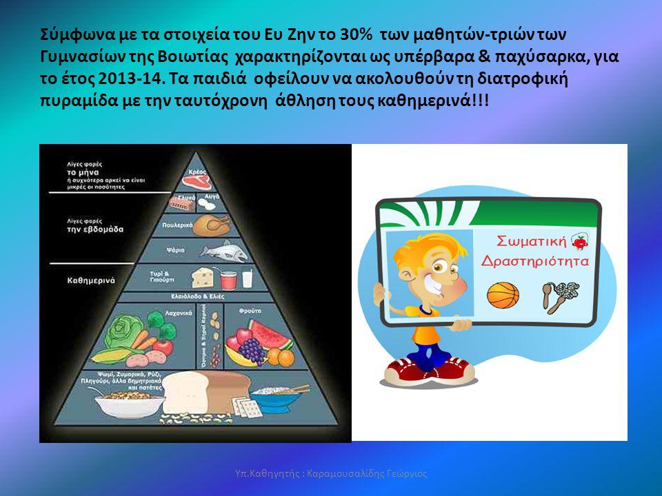 Σύμφωνα με τα στοιχεία του Ευ Ζην το 30% των μαθητών-τριών των Γυμνασίων της Βοιωτίας χαρακτηρίζονται ως υπέρβαρα & παχύσαρκα, για το έτος 2013-14.