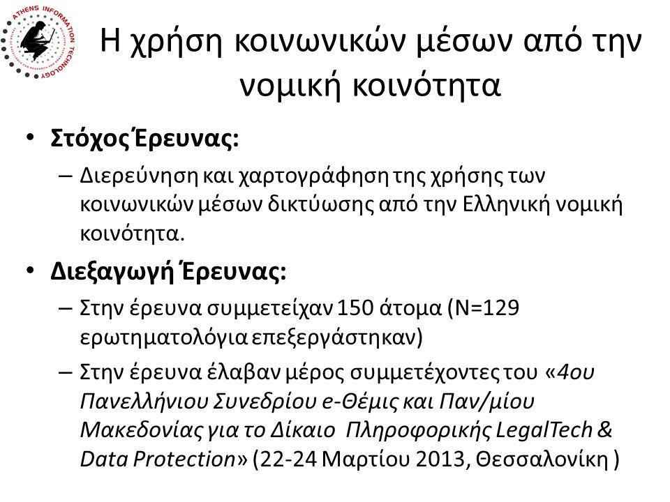 Η χρήση κοινωνικών μέσων από την νομική κοινότητα Στόχος Έρευνας: – Διερεύνηση και χαρτογράφηση της χρήσης των κοινωνικών μέσων δικτύωσης από την Ελληνική νομική κοινότητα.