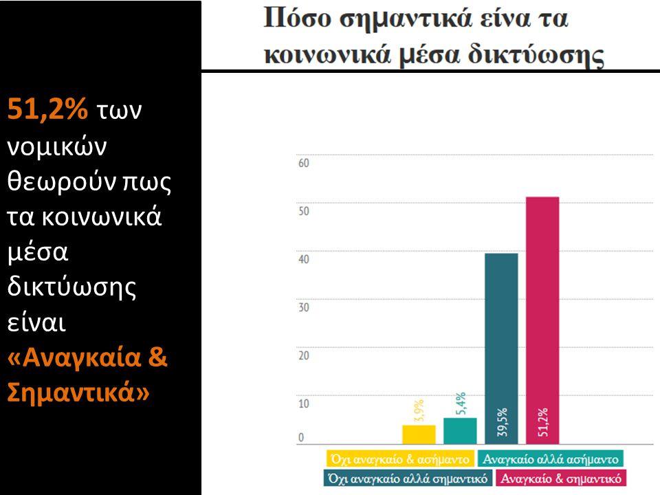 …thank you ! eThemis, 2014, Athens, Greece Dr. Xenia Ziouvelou xzio@ait.gr @xziouvelou