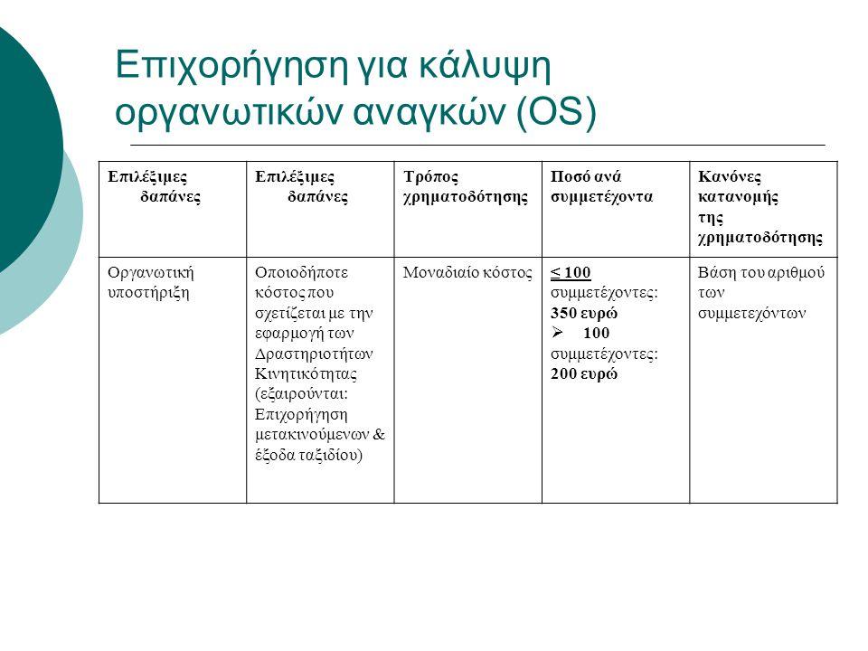 Επιχορήγηση για κάλυψη οργανωτικών αναγκών (OS) Επιλέξιμες δαπάνες Τρόπος χρηματοδότησης Ποσό ανά συμμετέχοντα Κανόνες κατανομής της χρηματοδότησης Ορ