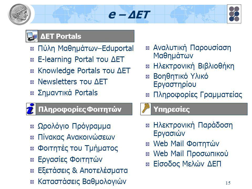 15 ΔΕΤ Portals e – ΔΕΤ Πύλη Μαθημάτων–Eduportal E-learning Portal του ΔΕΤ Knowledge Portals του ΔΕΤ Newsletters του ΔΕΤ Σημαντικά Portals Ωρολόγιο Πρόγραμμα Πίνακας Ανακοινώσεων Φοιτητές του Τμήματος Εργασίες Φοιτητών Εξετάσεις & Αποτελέσματα Καταστάσεις Βαθμολογιών Αναλυτική Παρουσίαση Μαθημάτων Ηλεκτρονική Βιβλιοθήκη Βοηθητικό Υλικό Εργαστηρίου Πληροφορίες Γραμματείας Ηλεκτρονική Παράδοση Εργασιών Web Mail Φοιτητών Web Mail Προσωπικού Είσοδος Μελών ΔΕΠ Πληροφορίες ΦοιτητώνΥπηρεσίες