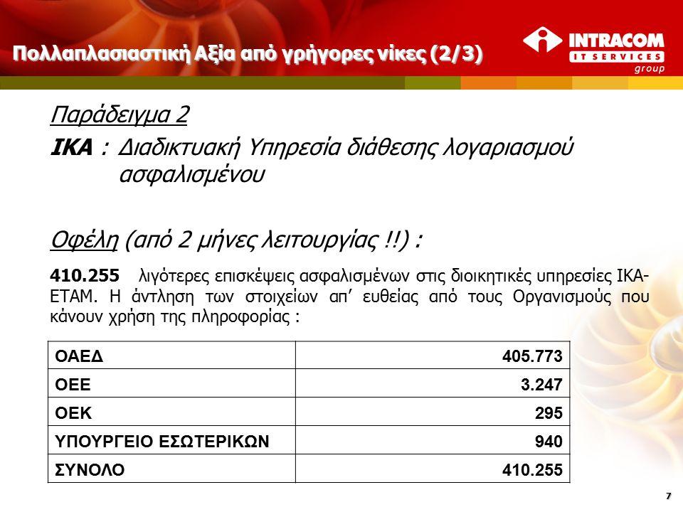 7 Πολλαπλασιαστική Αξία από γρήγορες νίκες (2/3) Παράδειγμα 2 ΙΚΑ : Διαδικτυακή Υπηρεσία διάθεσης λογαριασμού ασφαλισμένου Οφέλη (από 2 μήνες λειτουργίας !!) : ΟΑΕΔ405.773 ΟΕΕ3.247 ΟΕΚ295 ΥΠΟΥΡΓΕΙΟ ΕΣΩΤΕΡΙΚΩΝ940 ΣΥΝΟΛΟ410.255 410.255 λιγότερες επισκέψεις ασφαλισμένων στις διοικητικές υπηρεσίες ΙΚΑ- ΕΤΑΜ.
