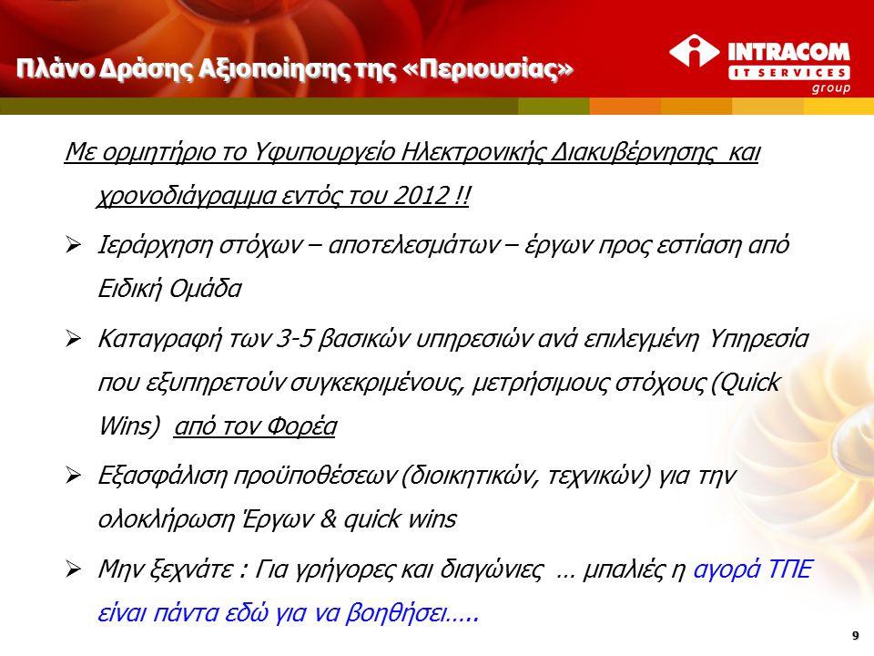 9 Πλάνο Δράσης Αξιοποίησης της «Περιουσίας» Με ορμητήριο το Υφυπουργείο Ηλεκτρονικής Διακυβέρνησης και χρονοδιάγραμμα εντός του 2012 !.