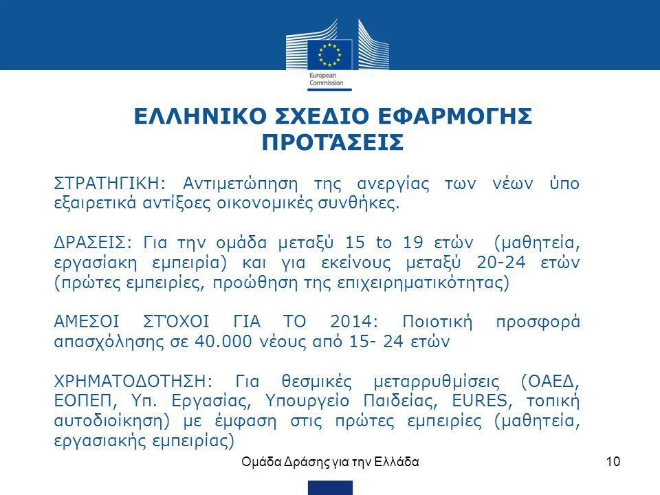 ΕΛΛΗΝΙΚΟ ΣΧΕΔΙΟ ΕΦΑΡΜΟΓΗΣ ΠΡΟΤΆΣΕΙΣ Ομάδα Δράσης για την Ελλάδα10 ΣΤΡΑΤΗΓΙΚΗ: Αντιμετώπηση της ανεργίας των νέων ύπο εξαιρετικά αντίξοες οικονομικές σ