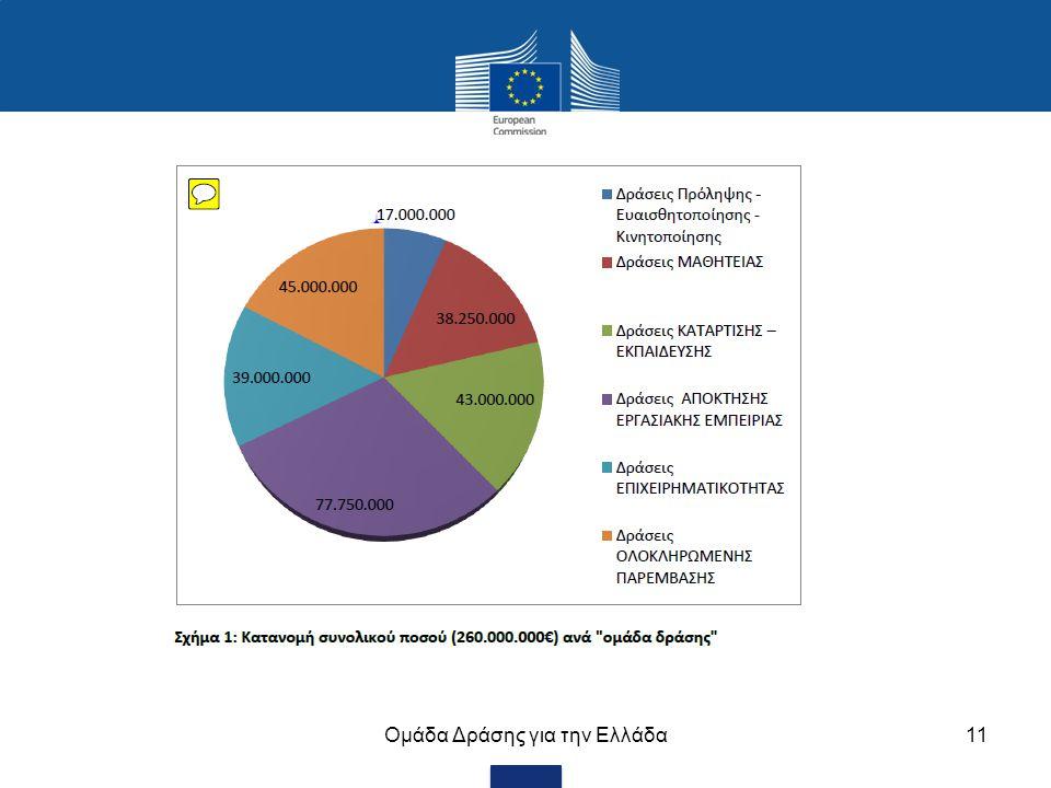 TFGR REPORT Ομάδα Δράσης για την Ελλάδα11