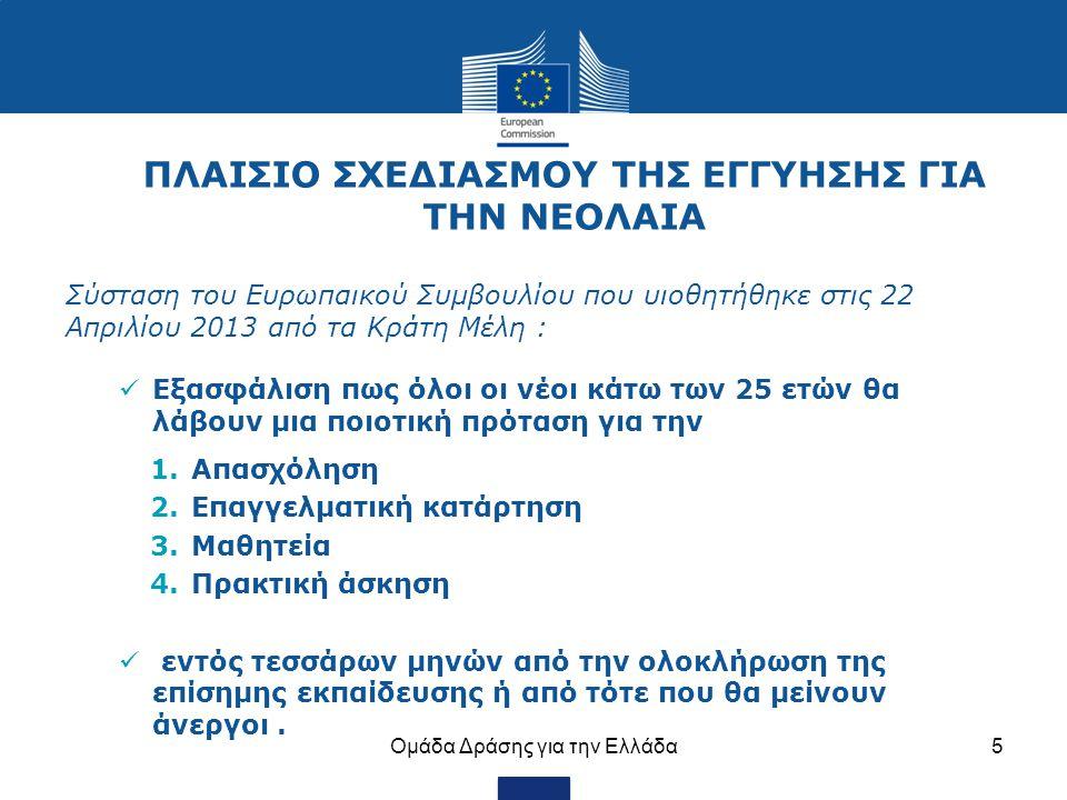 5 ΠΛΑΙΣΙΟ ΣΧΕΔΙΑΣΜΟΥ ΤΗΣ ΕΓΓΥΗΣΗΣ ΓΙΑ ΤΗΝ ΝΕΟΛΑΙΑ Σύσταση του Ευρωπαικού Συμβουλίου που υιοθητήθηκε στις 22 Απριλίου 2013 από τα Κράτη Μέλη : Εξασφάλιση πως όλοι οι νέοι κάτω των 25 ετών θα λάβουν μια ποιοτική πρόταση για την 1.Aπασχόληση 2.Επαγγελματική κατάρτηση 3.Μαθητεία 4.Πρακτική άσκηση εντός τεσσάρων μηνών από την ολοκλήρωση της επίσημης εκπαίδευσης ή από τότε που θα μείνουν άνεργοι.