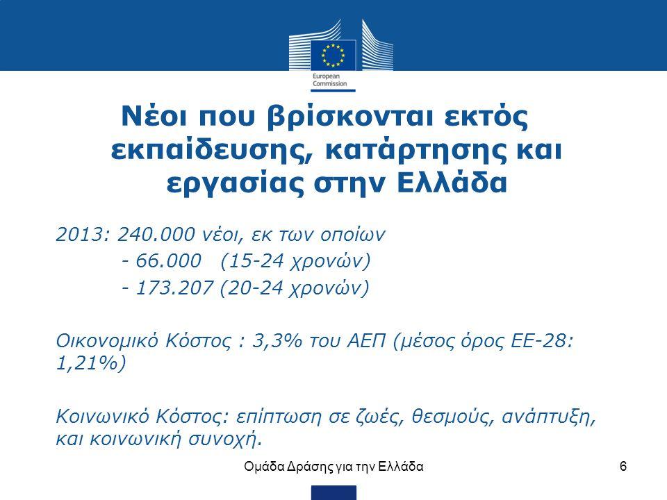 Νέοι που βρίσκονται εκτός εκπαίδευσης, κατάρτησης και εργασίας στην Ελλάδα 2013: 240.000 νέοι, εκ των οποίων - 66.000 (15-24 χρονών) - 173.207 (20-24 χρονών) Οικονομικό Κόστος : 3,3% του ΑΕΠ (μέσος όρος ΕΕ-28: 1,21%) Κοινωνικό Κόστος: επίπτωση σε ζωές, θεσμούς, ανάπτυξη, και κοινωνική συνοχή.