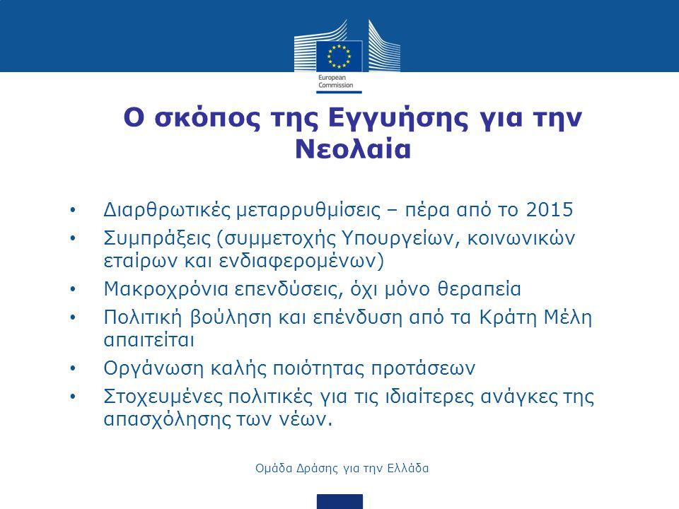 8 Απρίλιο 2013 Υιοθέτηση της Σύστασης του Ευρωπαϊκου Συμβουλίου Ιούνιος Η Επιτροπή καλεί τα Κράτη Μέλη να προχωρήσουν με σχέδια εφαρμογής Καλοκαί ρι Διορίζονται Εθνικοί Συντονιστές της Εγγυήσης για την Νεολαία Σεπτέμβ ριος Περίγραμμα Σχεδίου Εφαρμογής της Εγγύησης για την Νεολαία (ΣΕΕΝ) Οκτώβρ ιος Ανταλλαγή καλών πρακτικών Τέλη 2013 Κατάθεση του ΣΕΕΝ στην Επιτροπή (ΚΜ με ανεργία νέων άνω των 25%) Αρχές 2014 Κατάθεση του ΣΕΕΝ στην Επιτροπή (τα λοιπα ΚΜ) Από την δέσμευση στην εφαρμογή