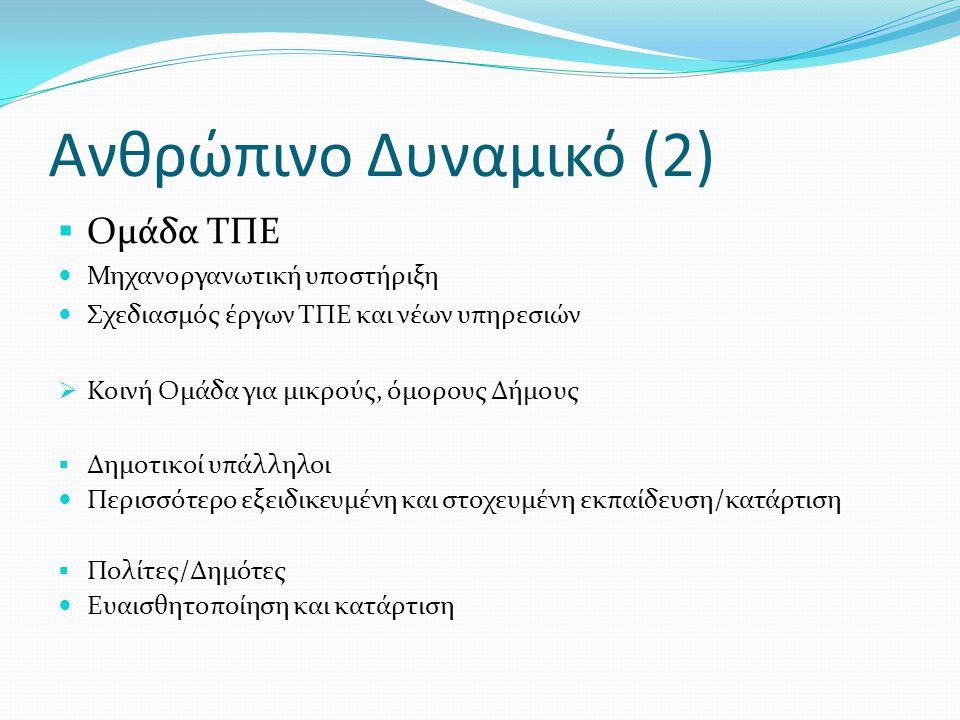 Ανθρώπινο Δυναμικό (2)  Ομάδα ΤΠΕ Μηχανοργανωτική υποστήριξη Σχεδιασμός έργων ΤΠΕ και νέων υπηρεσιών  Κοινή Ομάδα για μικρούς, όμορους Δήμους  Δημοτικοί υπάλληλοι Περισσότερο εξειδικευμένη και στοχευμένη εκπαίδευση/κατάρτιση  Πολίτες/Δημότες Ευαισθητοποίηση και κατάρτιση
