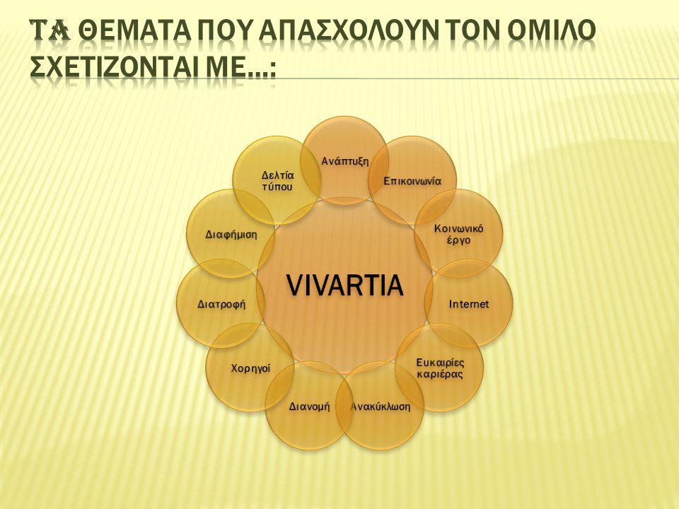 VIVARTIA ΑνάπτυξηΕπικοινωνία Κοινωνικό έργο Internet Ευκαιρίες καριέρας ΑνακύκλωσηΔιανομήΧορηγοίΔιατροφήΔιαφήμιση Δελτία τύπου