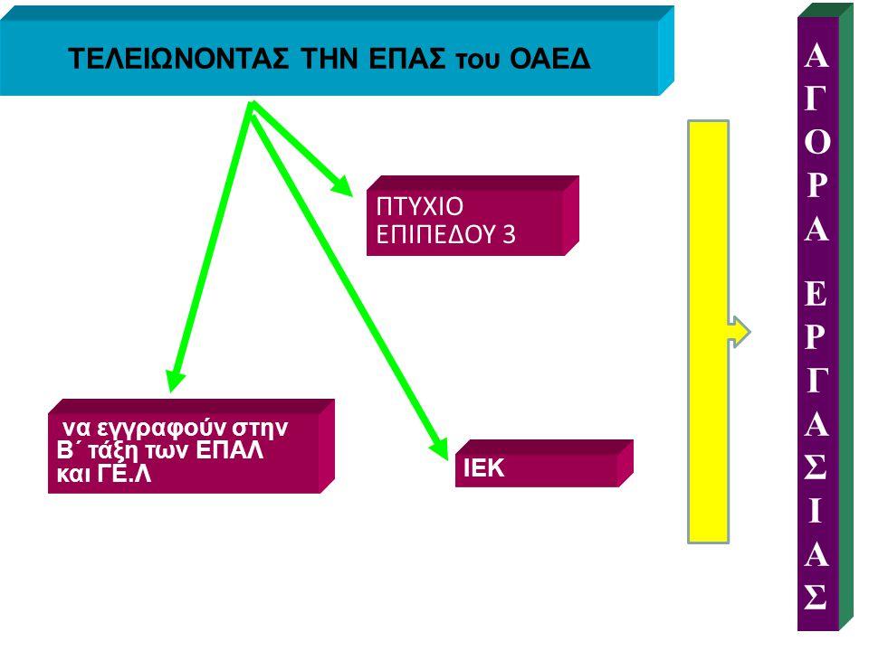ΤΕΛΕΙΩΝΟΝΤΑΣ ΤΗΝ ΕΠΑΣ του ΟΑΕΔ ΠΤΥΧΙΟ ΕΠΙΠΕΔΟΥ 3 ΑΓΟΡΑΕΡΓΑΣΙΑΣΑΓΟΡΑΕΡΓΑΣΙΑΣ ΙΕΚ να εγγραφούν στην Β΄ τάξη των ΕΠΑΛ και ΓΕ.Λ