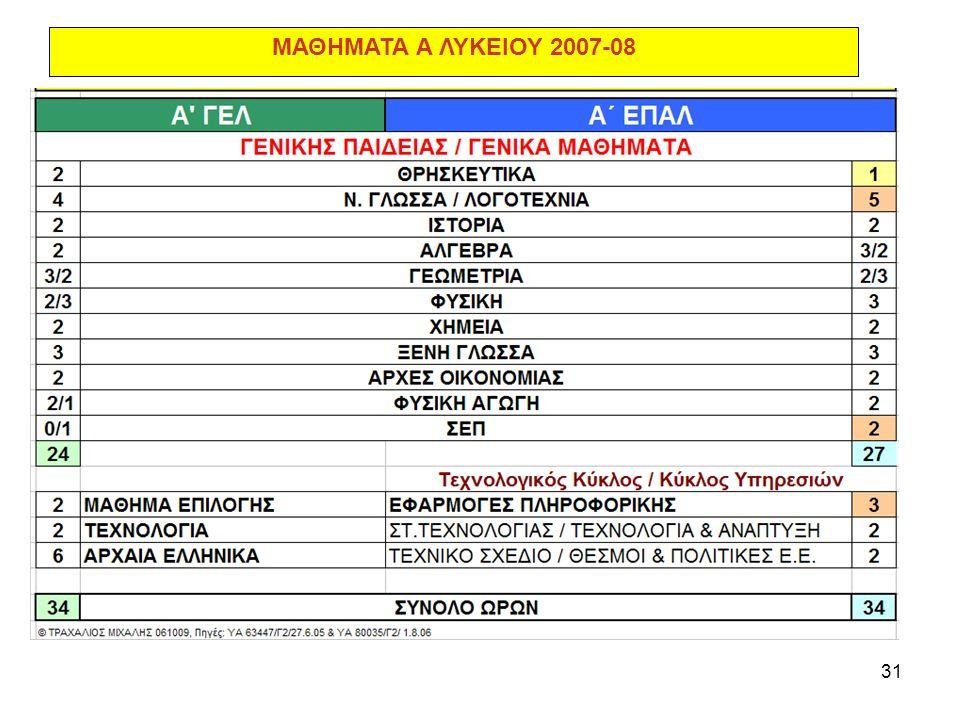 31 ΜΑΘΗΜΑΤΑ Α ΛΥΚΕΙΟΥ 2007-08