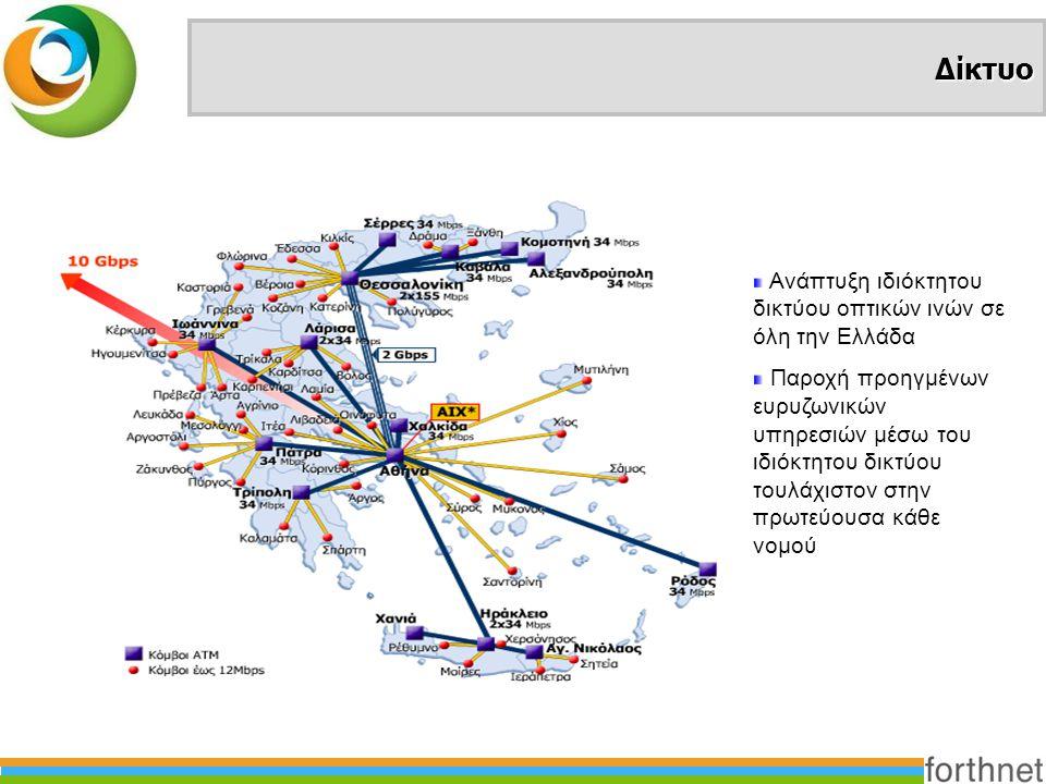 Δίκτυο Ανάπτυξη ιδιόκτητου δικτύου οπτικών ινών σε όλη την Ελλάδα Παροχή προηγμένων ευρυζωνικών υπηρεσιών μέσω του ιδιόκτητου δικτύου τουλάχιστον στην