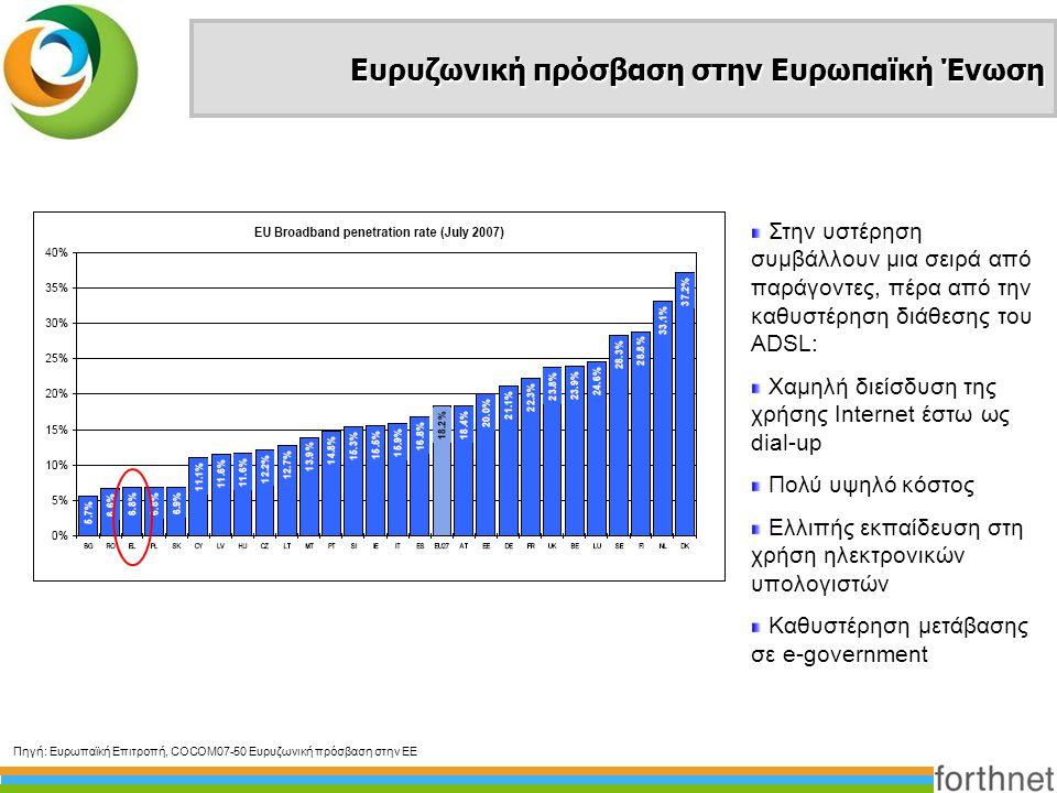 Εξέλιξη Μέσου Κόστους Ευρυζωνικής Σύνδεσης Πηγή: 6η Εξαμηνιαία Αναφορά για την Ευρυζωνικότητα, Παρατηρητήριο για την ΚτΠ Εξέλιξη Μέσου Κόστους Ευρυζωνικής Σύνδεσης (Ιαν.