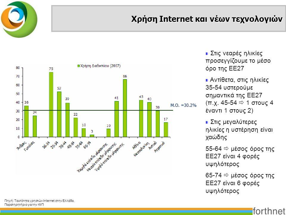 Χρήση Internet και νέων τεχνολογιών Πηγή: Ταυτότητα χρηστών Internet στην Ελλάδα, Παρατηρητήριο για την ΚτΠ Στις νεαρές ηλικίες προσεγγίζουμε το μέσο