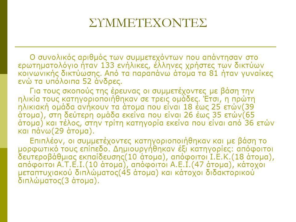 ΣΥΜΜΕΤΕΧΟΝΤΕΣ Ο συνολικός αριθμός των συμμετεχόντων που απάντησαν στο ερωτηματολόγιο ήταν 133 ενήλικες, έλληνες χρήστες των δικτύων κοινωνικής δικτύωσ