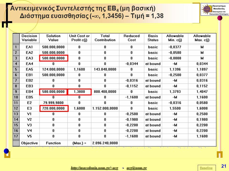 http://macedonia.uom.gr/~acghttp://macedonia.uom.gr/~acg - acg@uom.gr acg@uom.gr http://macedonia.uom.gr/~acgacg@uom.gr 21 Αντικειμενικός Συντελεστής της ΕΒ 4 (μη βασική) Διάστημα ευαισθησίας (- , 1,3456) – Τιμή = 1,38 Baseline