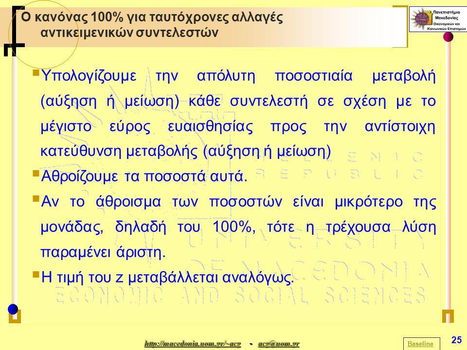 http://macedonia.uom.gr/~acghttp://macedonia.uom.gr/~acg - acg@uom.gr acg@uom.gr http://macedonia.uom.gr/~acgacg@uom.gr 25 Ο κανόνας 100% για ταυτόχρονες αλλαγές αντικειμενικών συντελεστών Baseline  Υπολογίζουμε την απόλυτη ποσοστιαία μεταβολή (αύξηση ή μείωση) κάθε συντελεστή σε σχέση με το μέγιστο εύρος ευαισθησίας προς την αντίστοιχη κατεύθυνση μεταβολής (αύξηση ή μείωση)  Αθροίζουμε τα ποσοστά αυτά.