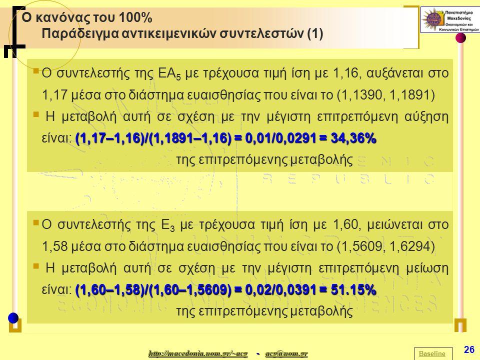 http://macedonia.uom.gr/~acghttp://macedonia.uom.gr/~acg - acg@uom.gr acg@uom.gr http://macedonia.uom.gr/~acgacg@uom.gr 26 Ο κανόνας του 100% Παράδειγμα αντικειμενικών συντελεστών (1) Baseline  Ο συντελεστής της ΕΑ 5 με τρέχουσα τιμή ίση με 1,16, αυξάνεται στο 1,17 μέσα στο διάστημα ευαισθησίας που είναι το (1,1390, 1,1891) (1,17–1,16)/(1,1891–1,16) = 0,01/0,0291 = 34,36%  Η μεταβολή αυτή σε σχέση με την μέγιστη επιτρεπόμενη αύξηση είναι: (1,17–1,16)/(1,1891–1,16) = 0,01/0,0291 = 34,36% της επιτρεπόμενης μεταβολής  Ο συντελεστής της Ε 3 με τρέχουσα τιμή ίση με 1,60, μειώνεται στο 1,58 μέσα στο διάστημα ευαισθησίας που είναι το (1,5609, 1,6294) (1,60–1,58)/(1,60–1,5609) = 0,02/0,0391 = 51.15%  Η μεταβολή αυτή σε σχέση με την μέγιστη επιτρεπόμενη μείωση είναι: (1,60–1,58)/(1,60–1,5609) = 0,02/0,0391 = 51.15% της επιτρεπόμενης μεταβολής