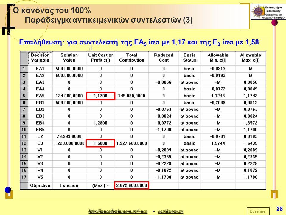 http://macedonia.uom.gr/~acghttp://macedonia.uom.gr/~acg - acg@uom.gr acg@uom.gr http://macedonia.uom.gr/~acgacg@uom.gr 28 Ο κανόνας του 100% Παράδειγμα αντικειμενικών συντελεστών (3) Baseline Επαλήθευση: για συντελεστή της ΕΑ 5 ίσο με 1,17 και της Ε 3 ίσο με 1,58