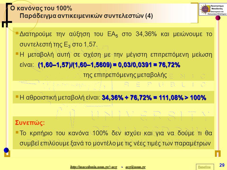 http://macedonia.uom.gr/~acghttp://macedonia.uom.gr/~acg - acg@uom.gr acg@uom.gr http://macedonia.uom.gr/~acgacg@uom.gr 29 Ο κανόνας του 100% Παράδειγμα αντικειμενικών συντελεστών (4) Baseline  Διατηρούμε την αύξηση του ΕΑ 5 στο 34,36% και μειώνουμε το συντελεστή της Ε 3 στο 1,57.