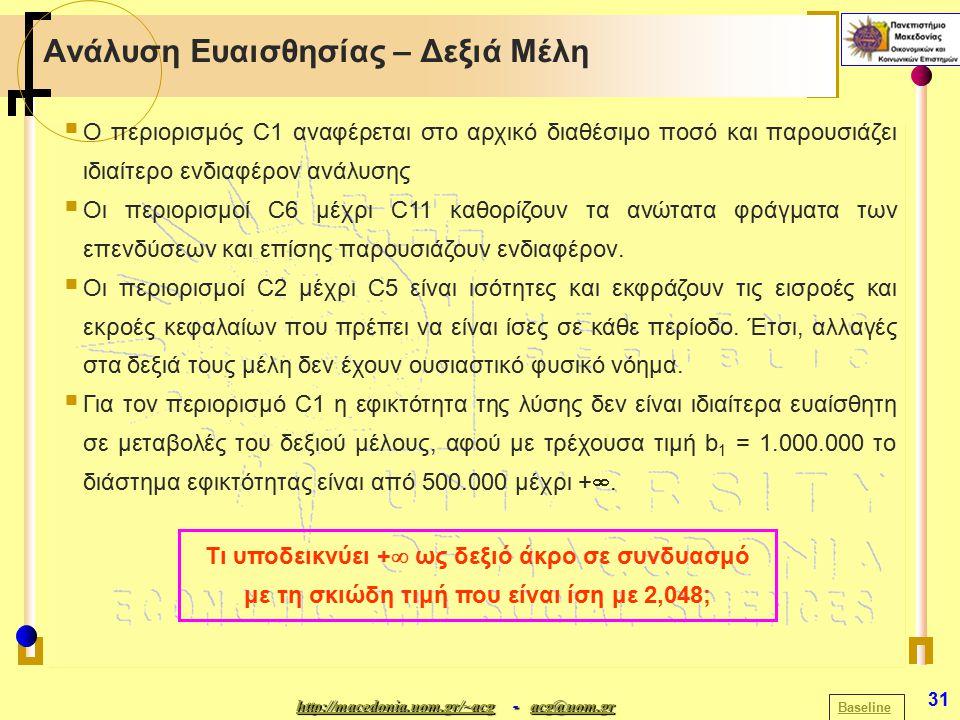 http://macedonia.uom.gr/~acghttp://macedonia.uom.gr/~acg - acg@uom.gr acg@uom.gr http://macedonia.uom.gr/~acgacg@uom.gr 31 Ανάλυση Ευαισθησίας – Δεξιά Μέλη Baseline  Ο περιορισμός C1 αναφέρεται στο αρχικό διαθέσιμο ποσό και παρουσιάζει ιδιαίτερο ενδιαφέρον ανάλυσης  Οι περιορισμοί C6 μέχρι C11 καθορίζουν τα ανώτατα φράγματα των επενδύσεων και επίσης παρουσιάζουν ενδιαφέρον.