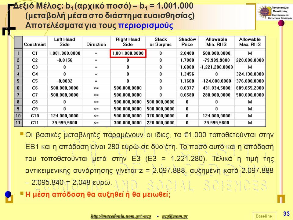 http://macedonia.uom.gr/~acghttp://macedonia.uom.gr/~acg - acg@uom.gr acg@uom.gr http://macedonia.uom.gr/~acgacg@uom.gr 33 Δεξιό Μέλος: b 1 (αρχικό ποσό) – b 1 = 1.001.000 (μεταβολή μέσα στο διάστημα ευαισθησίας) Αποτελέσματα για τους περιορισμούς Baseline  Οι βασικές μεταβλητές παραμένουν οι ίδιες, τα €1.000 τοποθετούνται στην ΕΒ1 και η απόδοση είναι 280 ευρώ σε δύο έτη.
