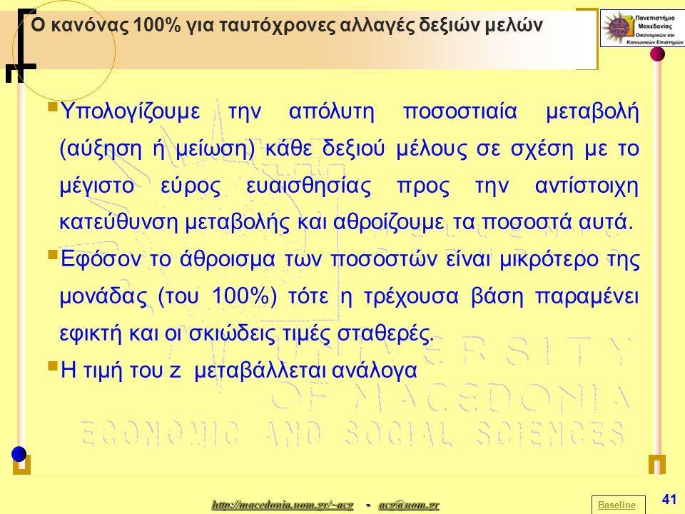 http://macedonia.uom.gr/~acghttp://macedonia.uom.gr/~acg - acg@uom.gr acg@uom.gr http://macedonia.uom.gr/~acgacg@uom.gr 41 Ο κανόνας 100% για ταυτόχρονες αλλαγές δεξιών μελών Baseline  Υπολογίζουμε την απόλυτη ποσοστιαία μεταβολή (αύξηση ή μείωση) κάθε δεξιού μέλους σε σχέση με το μέγιστο εύρος ευαισθησίας προς την αντίστοιχη κατεύθυνση μεταβολής και αθροίζουμε τα ποσοστά αυτά.