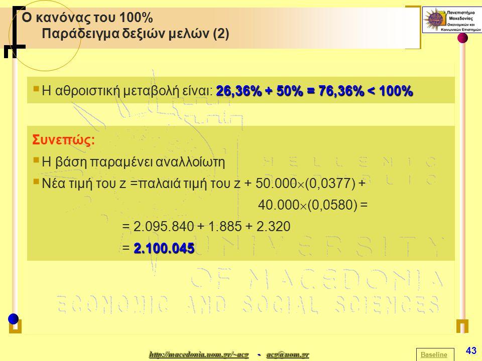http://macedonia.uom.gr/~acghttp://macedonia.uom.gr/~acg - acg@uom.gr acg@uom.gr http://macedonia.uom.gr/~acgacg@uom.gr 43 Ο κανόνας του 100% Παράδειγμα δεξιών μελών (2) Baseline 26,36% + 50%= 76,36% < 100%  Η αθροιστική μεταβολή είναι: 26,36% + 50% = 76,36% < 100% Συνεπώς:  Η βάση παραμένει αναλλοίωτη  Νέα τιμή του z =παλαιά τιμή του z + 50.000  (0,0377) + 40.000  (0,0580) = = 2.095.840 + 1.885 + 2.320 2.100.045 = 2.100.045