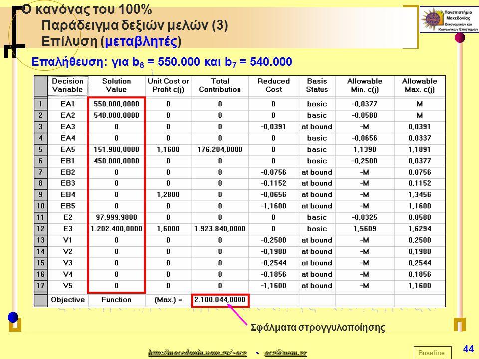 http://macedonia.uom.gr/~acghttp://macedonia.uom.gr/~acg - acg@uom.gr acg@uom.gr http://macedonia.uom.gr/~acgacg@uom.gr 44 Ο κανόνας του 100% Παράδειγμα δεξιών μελών (3) Επίλυση (μεταβλητές) Baseline Επαλήθευση: για b 6 = 550.000 και b 7 = 540.000 Σφάλματα στρογγυλοποίησης