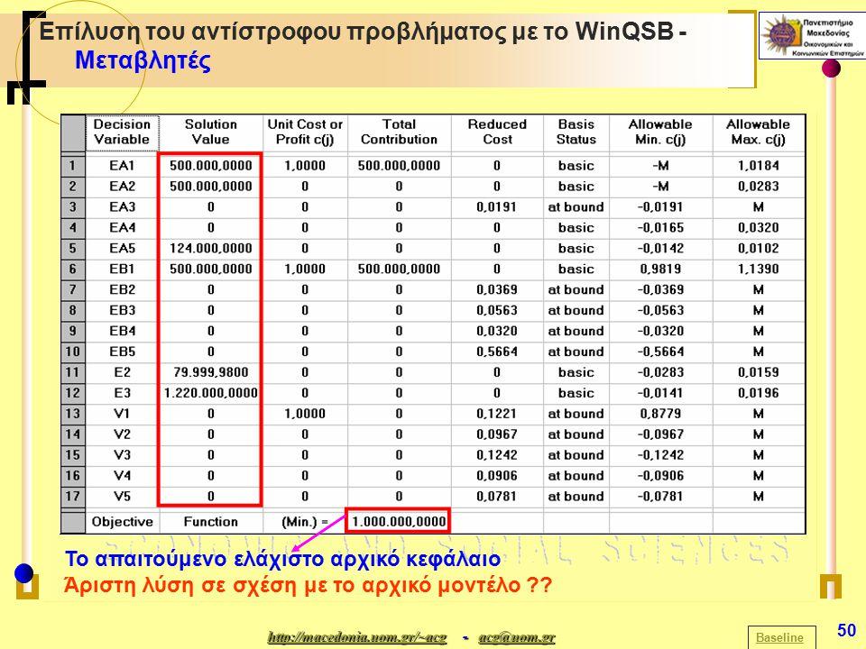 http://macedonia.uom.gr/~acghttp://macedonia.uom.gr/~acg - acg@uom.gr acg@uom.gr http://macedonia.uom.gr/~acgacg@uom.gr 50 Επίλυση του αντίστροφου προβλήματος με το WinQSB - Μεταβλητές Baseline Το απαιτούμενο ελάχιστο αρχικό κεφάλαιο Άριστη λύση σε σχέση με το αρχικό μοντέλο ??