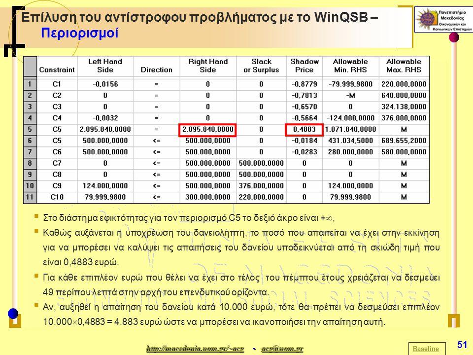 http://macedonia.uom.gr/~acghttp://macedonia.uom.gr/~acg - acg@uom.gr acg@uom.gr http://macedonia.uom.gr/~acgacg@uom.gr 51 Επίλυση του αντίστροφου προβλήματος με το WinQSB – Περιορισμοί Baseline  Στο διάστημα εφικτότητας για τον περιορισμό C5 το δεξιό άκρο είναι + ,  Καθώς αυξάνεται η υποχρέωση του δανειολήπτη, το ποσό που απαιτείται να έχει στην εκκίνηση για να μπορέσει να καλύψει τις απαιτήσεις του δανείου υποδεικνύεται από τη σκιώδη τιμή που είναι 0,4883 ευρώ.