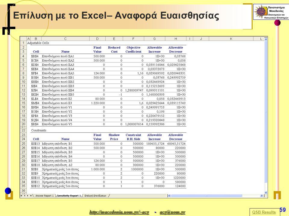 http://macedonia.uom.gr/~acghttp://macedonia.uom.gr/~acg - acg@uom.gr acg@uom.gr http://macedonia.uom.gr/~acgacg@uom.gr 59 Επίλυση με το Excel– Αναφορά Ευαισθησίας QSB Results