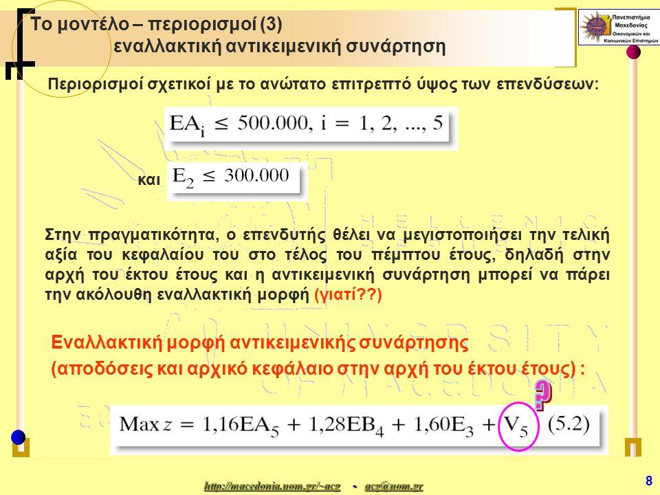 http://macedonia.uom.gr/~acghttp://macedonia.uom.gr/~acg - acg@uom.gr acg@uom.gr http://macedonia.uom.gr/~acgacg@uom.gr 39 Παραμετρική Ανάλυση για το b 6 (τρέχουσα τιμή =500.000) Baseline Στο διάστημα από 689.655,2 μέχρι +  ο περιορισμός C6 είναι μη δεσμευτικός και η κλίση (η σκιώδης τιμή) είναι μηδέν, δηλαδή δεν επηρεάζεται πλέον η τιμή του z από μεταβολές του b 6.