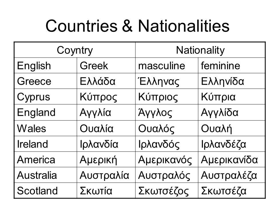 Countries & Nationalities CoyntryNationality EnglishGreekmasculinefeminine GreeceΕλλάδαΈλληναςΕλληνίδα CyprusΚύπροςΚύπριοςΚύπρια EnglandΑγγλίαΆγγλοςΑγγλίδα WalesΟυαλίαΟυαλόςΟυαλή IrelandΙρλανδίαΙρλανδόςΙρλανδέζα AmericaΑμερικήΑμερικανόςΑμερικανίδα AustraliaΑυστραλίαΑυστραλόςΑυστραλέζα ScotlandΣκωτίαΣκωτσέζοςΣκωτσέζα