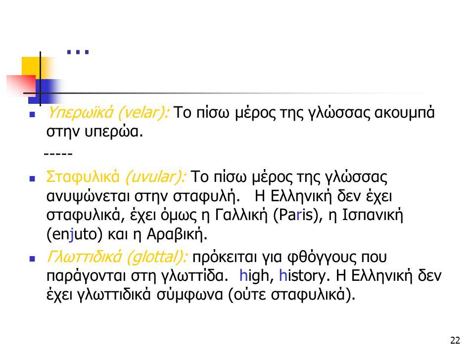 22... Υπερωϊκά (velar): Το πίσω μέρος της γλώσσας ακουμπά στην υπερώα. ----- Σταφυλικά (uvular): Το πίσω μέρος της γλώσσας ανυψώνεται στην σταφυλή. Η