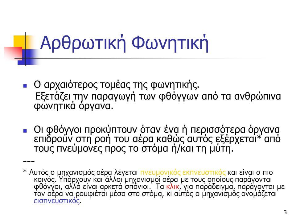 24 Περιγραφή Συμφώνων Η άρθρωση των συμφώνων περιγράφεται από τις εξής παραμέτρους: 1.