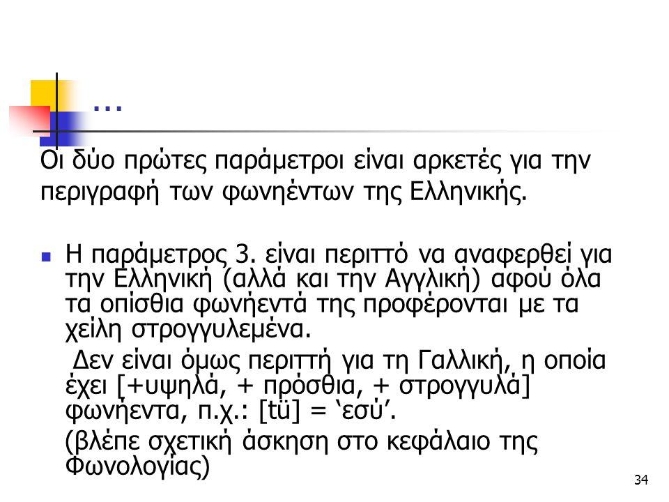 34 … Οι δύο πρώτες παράμετροι είναι αρκετές για την περιγραφή των φωνηέντων της Ελληνικής. Η παράμετρος 3. είναι περιττό να αναφερθεί για την Ελληνική