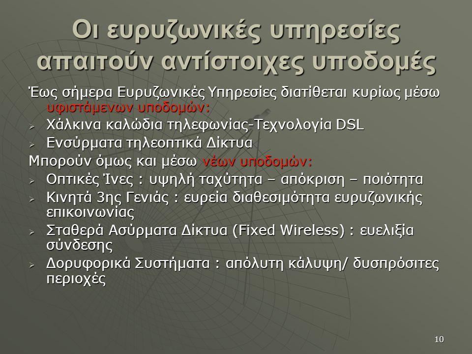 10 Οι ευρυζωνικές υπηρεσίες απαιτούν αντίστοιχες υποδομές Έως σήμερα Ευρυζωνικές Υπηρεσίες διατίθεται κυρίως μέσω υφιστάμενων υποδομών:  Χάλκινα καλώδια τηλεφωνίας-Τεχνολογία DSL  Ενσύρματα τηλεοπτικά Δίκτυα Μπορούν όμως και μέσω νέων υποδομών:  Οπτικές Ίνες : υψηλή ταχύτητα – απόκριση – ποιότητα  Κινητά 3ης Γενιάς : ευρεία διαθεσιμότητα ευρυζωνικής επικοινωνίας  Σταθερά Ασύρματα Δίκτυα (Fixed Wireless) : ευελιξία σύνδεσης  Δορυφορικά Συστήματα : απόλυτη κάλυψη/ δυσπρόσιτες περιοχές