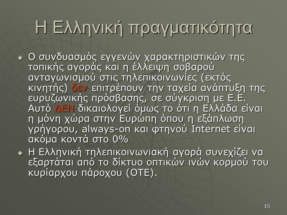 15 Η Ελληνική πραγματικότητα  Ο συνδυασμός εγγενών χαρακτηριστικών της τοπικής αγοράς και η έλλειψη σοβαρού ανταγωνισμού στις τηλεπικοινωνίες (εκτός κινητής) δεν επιτρέπουν την ταχεία ανάπτυξη της ευρυζωνικής πρόσβασης, σε σύγκριση με Ε.Ε.