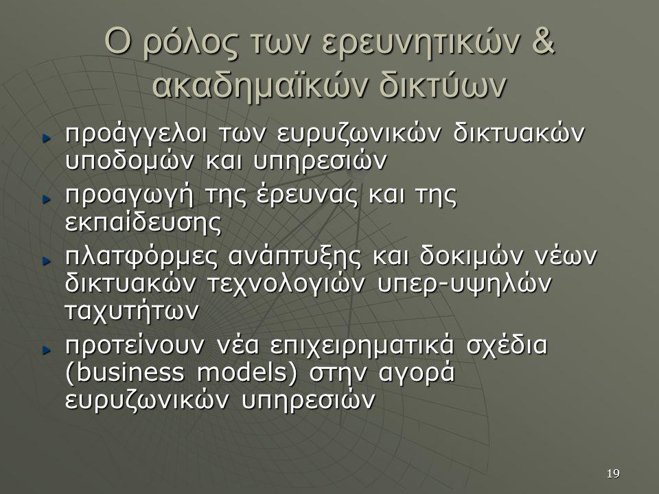 19 Ο ρόλος των ερευνητικών & ακαδημαϊκών δικτύων προάγγελοι των ευρυζωνικών δικτυακών υποδομών και υπηρεσιών προαγωγή της έρευνας και της εκπαίδευσης πλατφόρμες ανάπτυξης και δοκιμών νέων δικτυακών τεχνολογιών υπερ-υψηλών ταχυτήτων προτείνουν νέα επιχειρηματικά σχέδια (business models) στην αγορά ευρυζωνικών υπηρεσιών