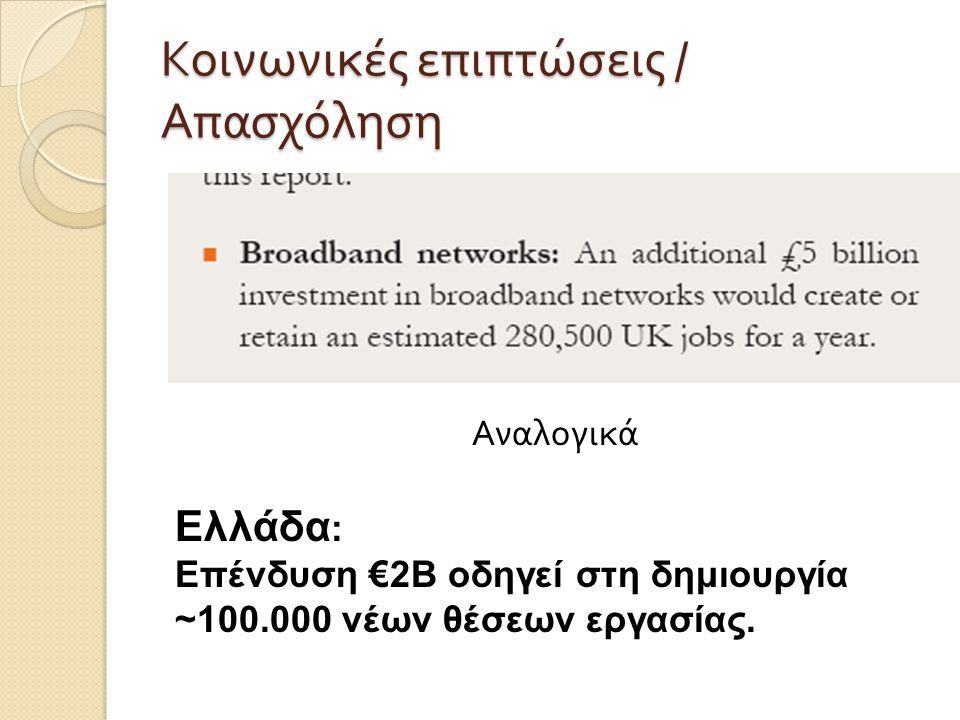 Αναλογικά Ελλάδα : Επένδυση €2Β οδηγεί στη δημιουργία ~100.000 νέων θέσεων εργασίας.