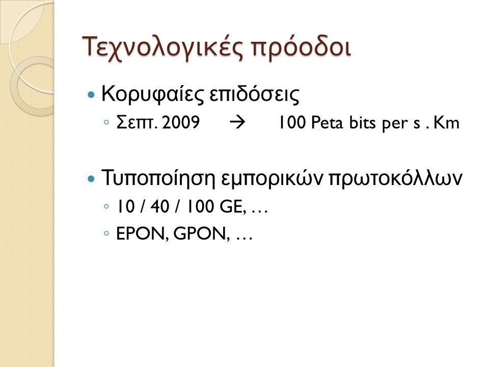 Παραλλαγές NGA - FttH Fiber To The Home (FTTH) Point-To-Point (P2P) Fiber To The Home (FTTH) Point-To-Multi-Point (PMP) ή Gigabit Passive Optical Network (GPON)
