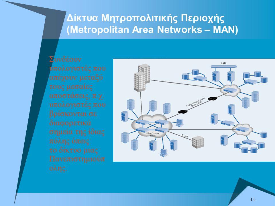 11 Δίκτυα Μητροπολιτικής Περιοχής (Metropolitan Area Networks – MAN) Συνδέουν υπολογιστές που απέχουν μεταξύ τους μεσαίες αποστάσεις, π.χ.