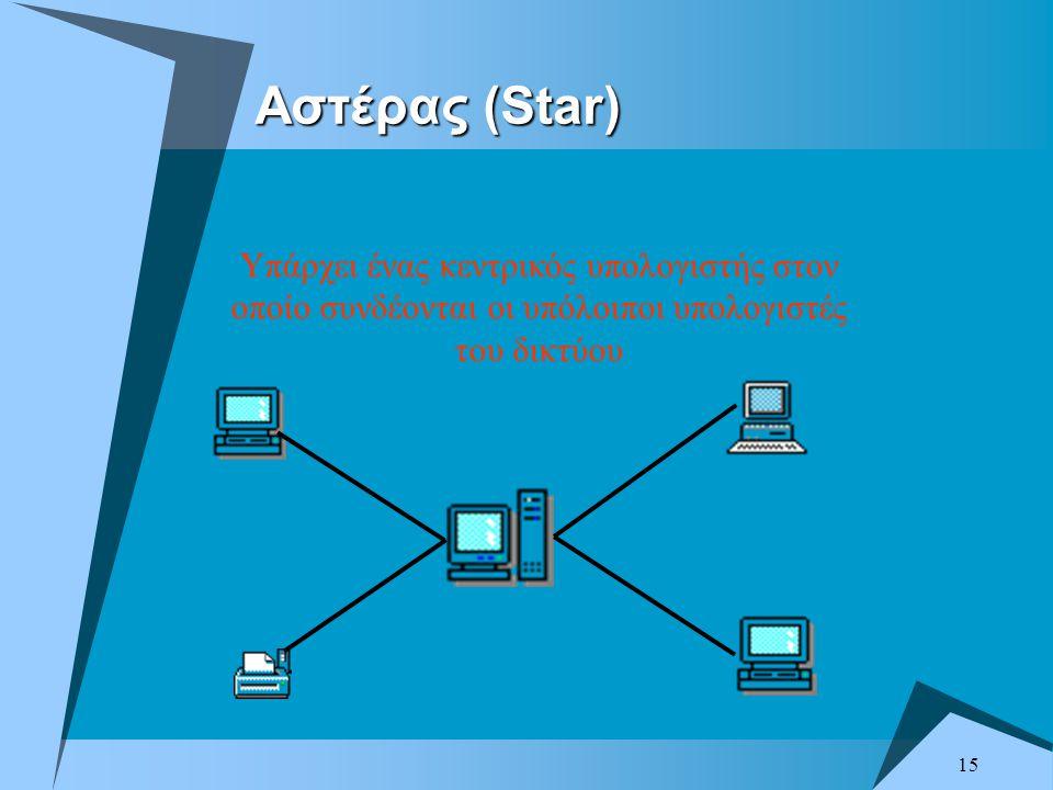 15 Αστέρας (Star) Υπάρχει ένας κεντρικός υπολογιστής στον οποίο συνδέονται οι υπόλοιποι υπολογιστές του δικτύου