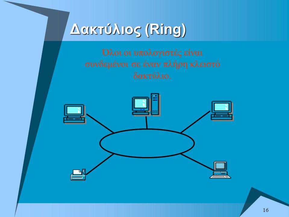 16 Δακτύλιος (Ring) Όλοι οι υπολογιστές είναι συνδεμένοι σε έναν πλήρη κλειστό δακτύλιο.
