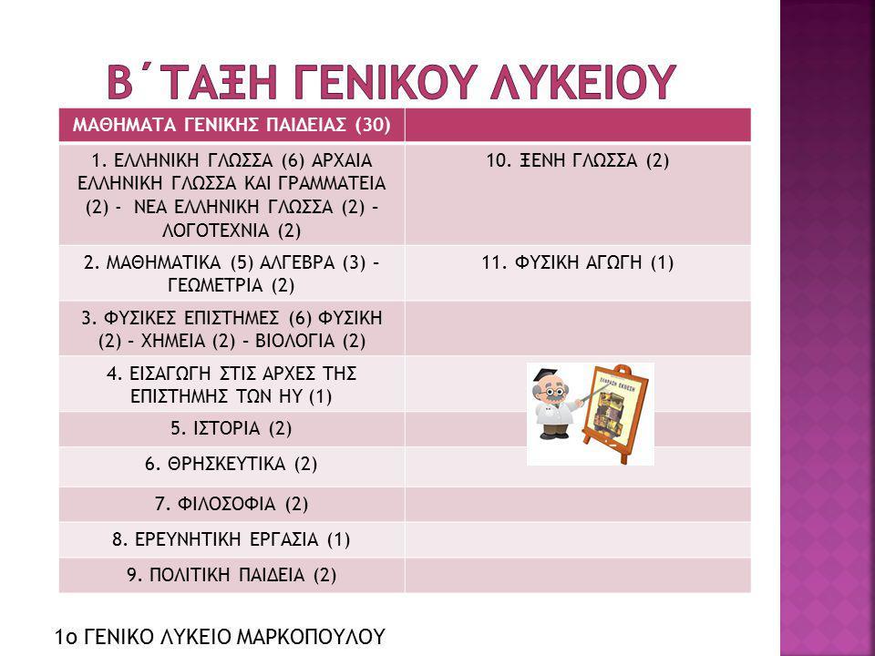 ΟΜΑΔΕΣ ΜΑΘΗΜΑΤΩΝ ΠΡΟΣΑΝΑΤΟΛΙΣΜΟΥ (5) ΑΝΘΡΩΠΙΣΤΙΚΩΝ ΣΠΟΥΔΩΝΘΕΤΙΚΩΝ ΣΠΟΥΔΩΝ ΑΡΧΑΙΑ ΕΛΛΗΝΙΚΗ ΓΛΩΣΣΑ ΚΑΙ ΓΡΑΜΜΑΤΕΙΑ (3) ΦΥΣΙΚΗ (3) ΒΑΣΙΚΕΣ ΑΡΧΕΣ ΚΟΙΝΩΝΙΚΩΝ ΣΠΟΥΔΩΝ(2) ΜΑΘΗΜΑΤΙΚΑ (2) 1ο ΓΕΝΙΚΟ ΛΥΚΕΙΟ ΜΑΡΚΟΠΟΥΛΟΥ